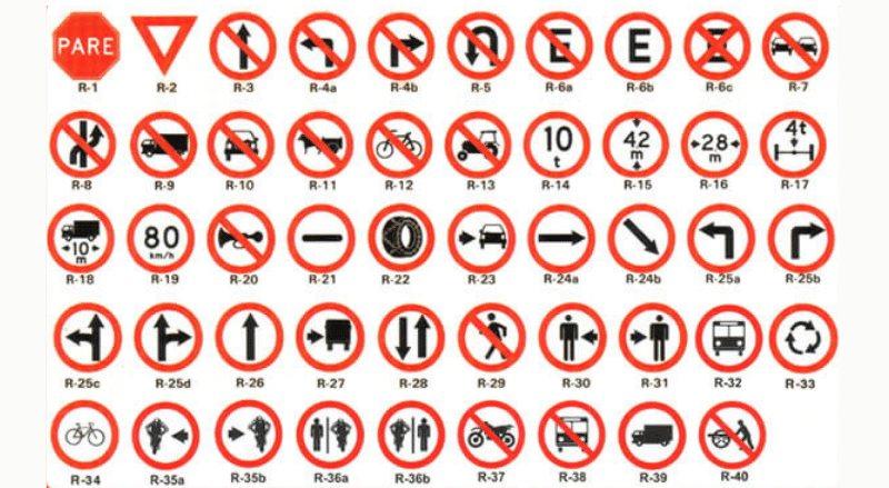 placas de regulamentação